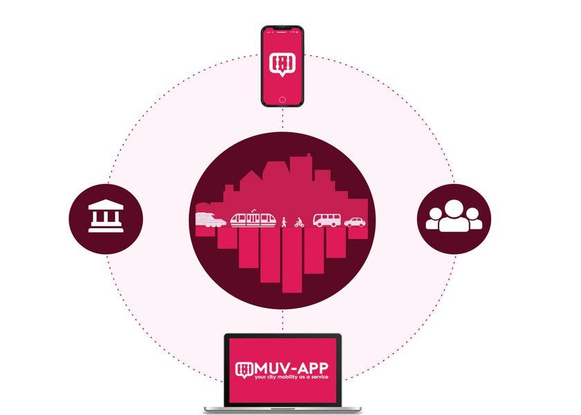 MUV App