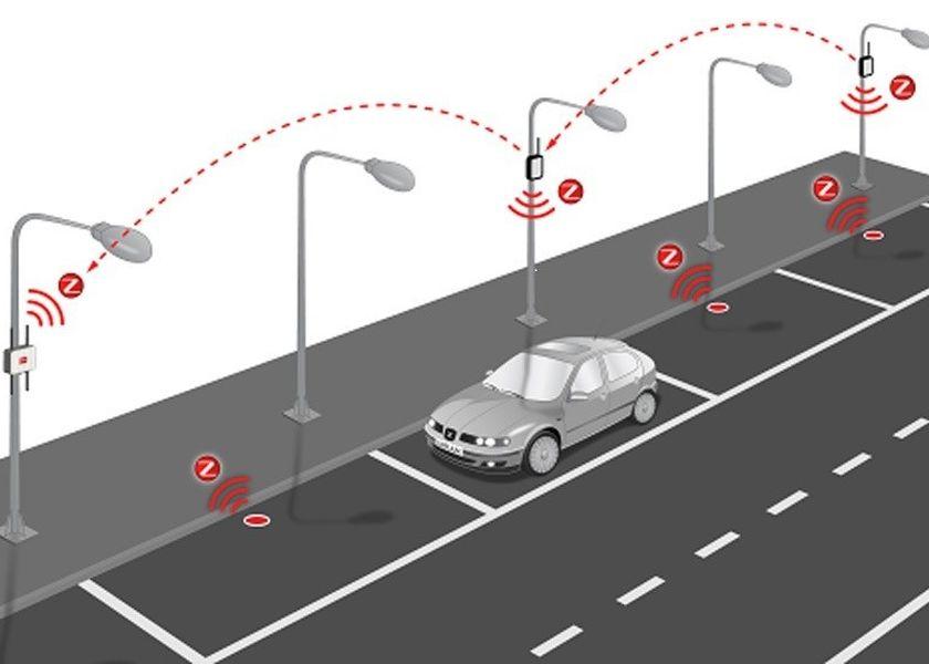 Smart and digital parking banner